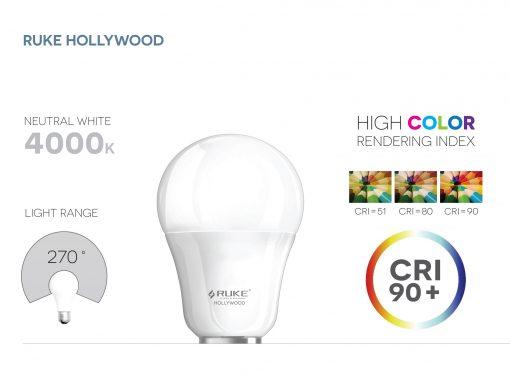 Okrągłe Lustro Z Lampkami LED Glori3